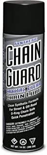 chain guard lubricants