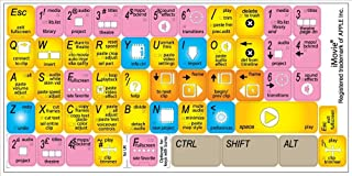 New IMOVIE Keyboard Labels Shortcuts