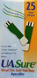 UASure Uric Acid Test Strips, UA Sure, Pack of 25, Lot 215D