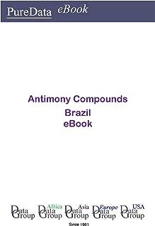 Antimony Compounds in Brazil: Market Sales