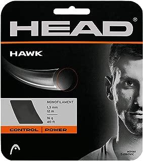 Best head hawk 18 Reviews