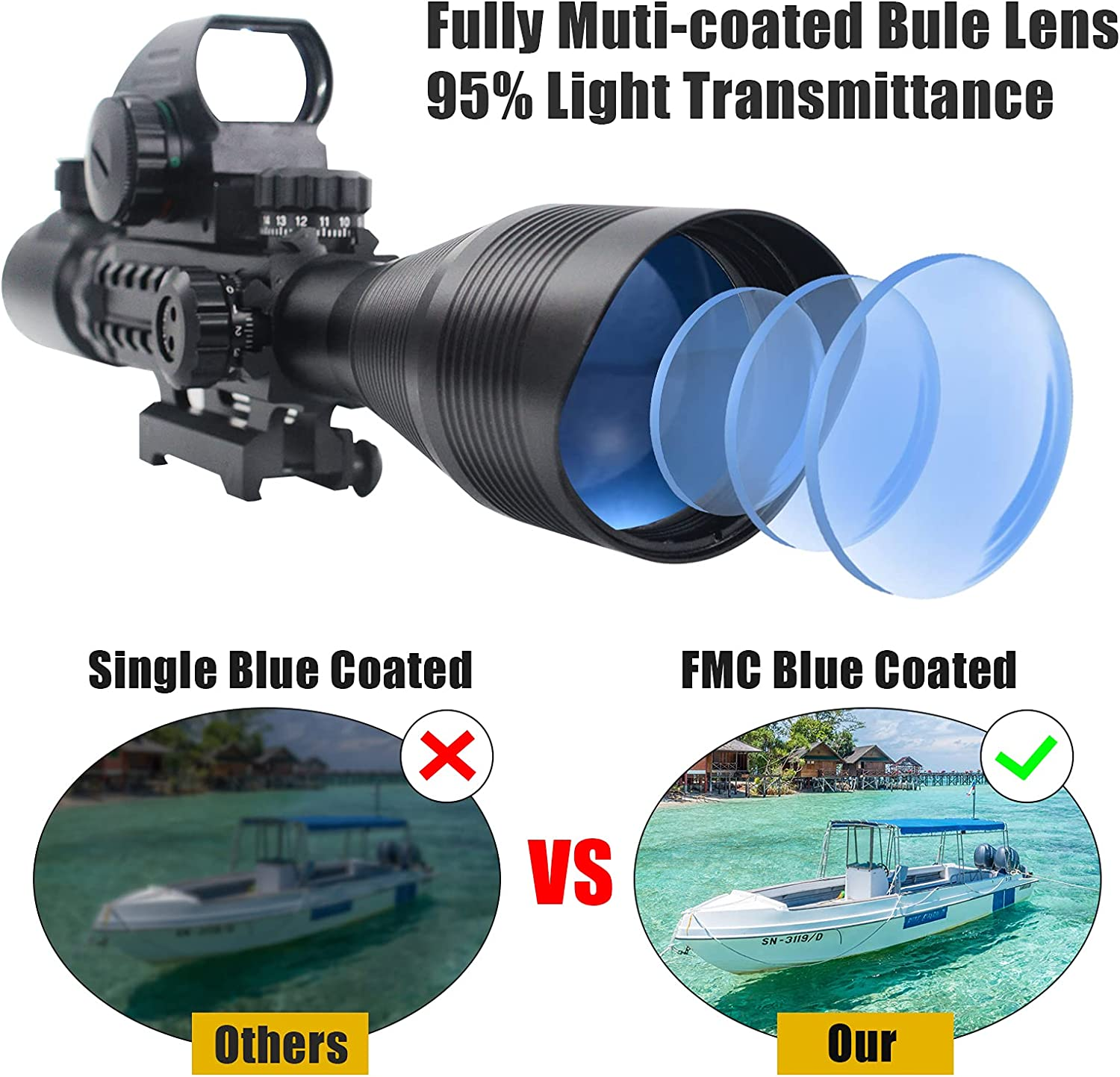 FMC Blue Coated - Best Holographic Sight