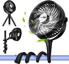 Ventilateur de Bureau, Ventilateur Portable, Ventilateur de Poussette, USB Clip Ventilateur | 360° Rotation, Débit D'air à...