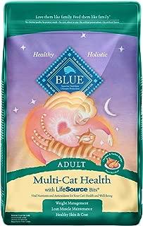 Best platefulls cat food Reviews