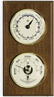 KensingtonRow Home Collection Weather Stations -