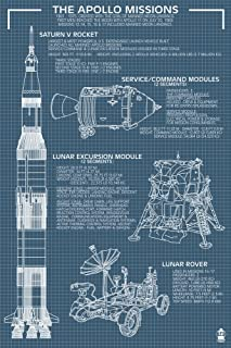 Apollo Missions - Blueprint (9x12 Art Print, Wall Decor Travel Poster)