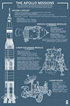 Apollo Missions - Blueprint (36x54 Giclee Gallery Print, Wall Decor Travel Poster)