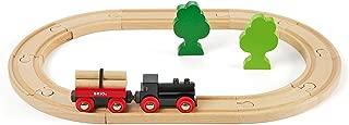 Brio Classic Railway - Little Forest Train Set