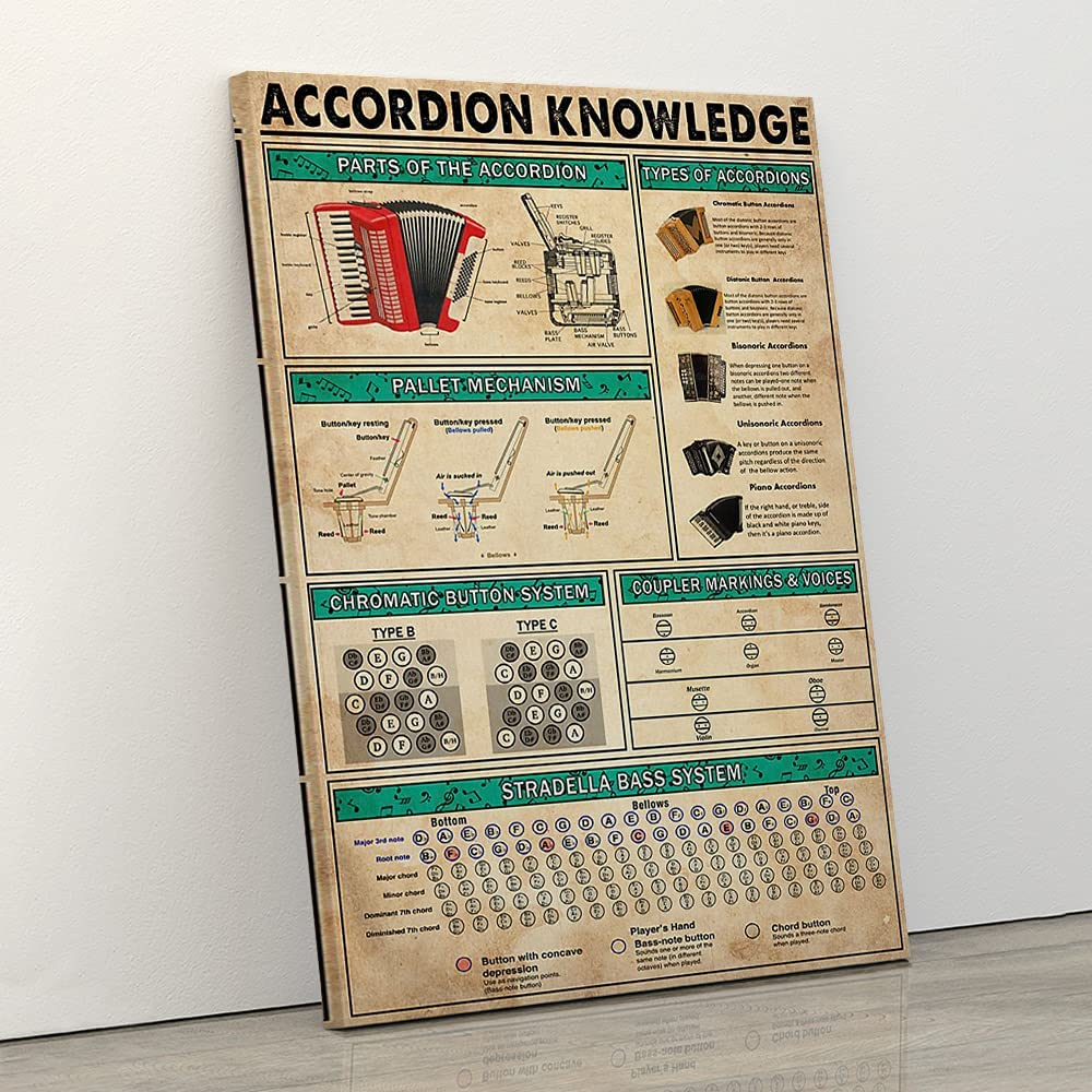 Accordion Knowledge Wall Poster Easy-to-use Parts Max 57% OFF Decor