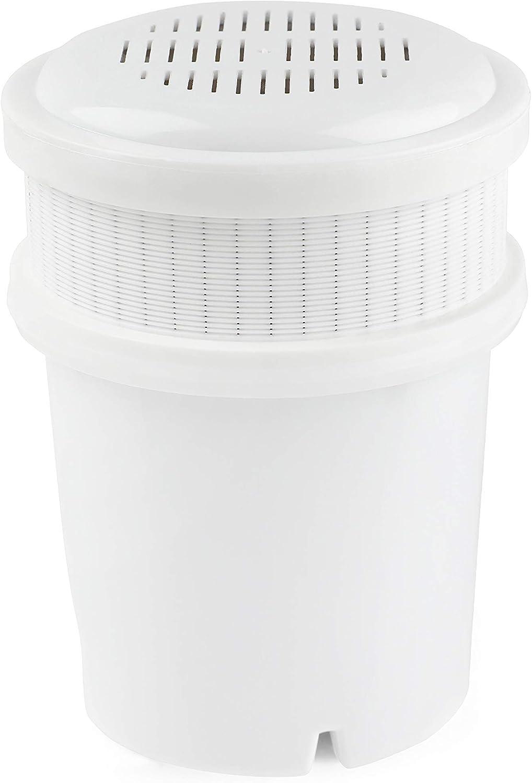 AquaBliss Popular popular Replacement Water Filter Cartridge XL – Long Beach Mall 2 L Times