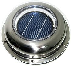 Best eco-worthy solar powered attic fan Reviews