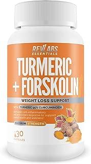 Best curcumin weight loss forum Reviews