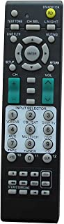 Hotsmtbang Replacement Remote Control for Onkyo RC-649M HT-R540 HT-R540S HT-S790 HT-S790B HT-S790S HT-SR504 RC-668M HT-R640 HT-S894 RC-650M HT-R940 HT-S990THX HT-SR304S AV A/V Receiver