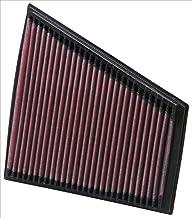 Suchergebnis Auf Für Kn Luftfilter Vw Polo 9n
