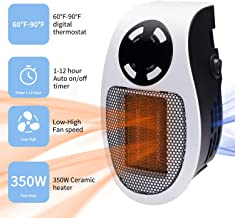 350W Ceramic Handy Wall-Outlet Space Heater, Plug-in Portable Mini Heater with Timer and LED Display, Personal Electric Heater for Office Home Dorm Room