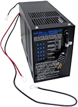 Forklift Supply - Aftermarket Hyster On Board Battery Charger 24V/12A 120VAC PN 4603626
