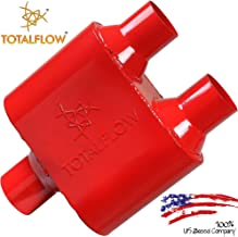 TOTALFLOW 342515-2 Single Chamber Universal 2.5