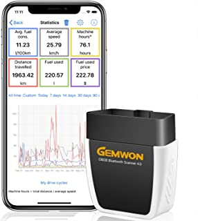 GEMWON OBD2 Scanner Bluetooth OBDII Code Reader 4.0 Car Diagnostic Scan Tool for Check Engine Light & Vehicle System Info (Works with iPhone and Android)