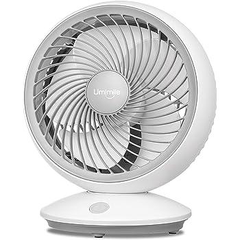 【2020年版】Umimile サーキュレーター 首振り 静音 壁掛け 扇風機 18cm 小型 卓上 6畳 風量3段階調節 パワフル送風 省エネ 5枚羽根 USB電源 ホワイト
