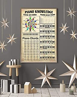 HolyShirt Piano Knowledge Circle of Fifths Major Scale Piano