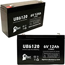 2-Pack UB6120 Universal Sealed Lead Acid Battery (6V, 12Ah, F1 Terminal, AGM, SLA) Replacement - Compatible with Tripp-Lite SMART500RT1U, OMNIVS1000, Emerson 40, Safe 400