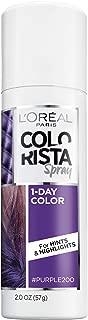 L'Oreal Paris Hair Color Colorista 1-Day Spray, Purple, 2 Ounce