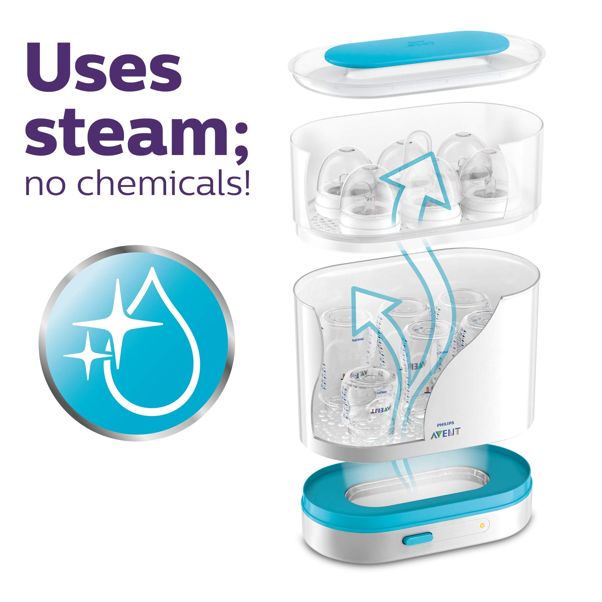 Philips Avent 3-in-1 Electric Steam Sterilizer for Baby Bottles, Pacifiers, Cups and More