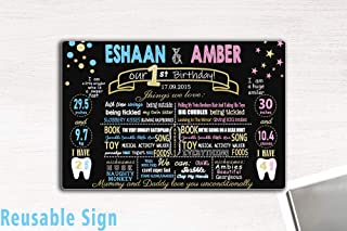 MC Twin Birthday Chalkboard Sign Reusable Easy Clean 1st 2nd First Birthday Board for Twins Boy Girl Party Decoration Customizable with Liquid Chalk Markers 8 x 12 inches Sign