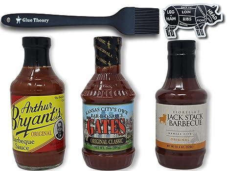 Kansas City Barbecue Sauce Sample Pack