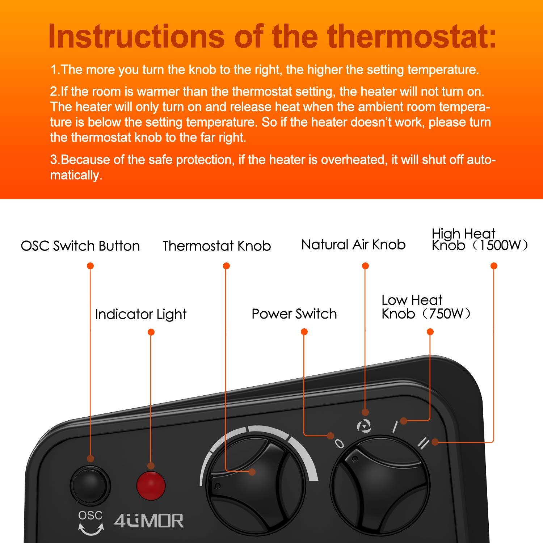 19UMOR Calefactor Cerámico de Bajo Consumo, Calefactor Baño 19W/19W,  Protección contra Vuelcos, Certificación de Seguridad Europea, Ideal para  Bebé,