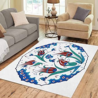 Best ankara rug collection red Reviews