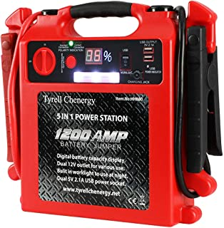 Car Jump Starter - HORSMILE 1200 Peak Amp 18000mAh Portable Power Station, Sealed Lead Acid Battery with Dual DC 12V Socket and Dual 5V 2.1A USB Port, 3 Modes Work Light, AC Battery Charger Included.