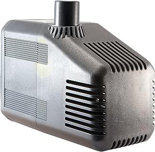 Rio 20HF HyperFlow Water Pump - 1290 GPH