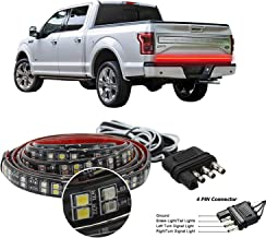 Best 85 chevy truck tailgate Reviews