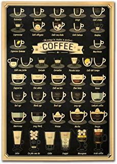 LVOERTUIG Coffee Pop Chart Lab Menu Poster Kraft Paper Coffee Poster Antique Vintage Old Style Decorative Poster Print Wall Coffee Shop Bar Decor Decals