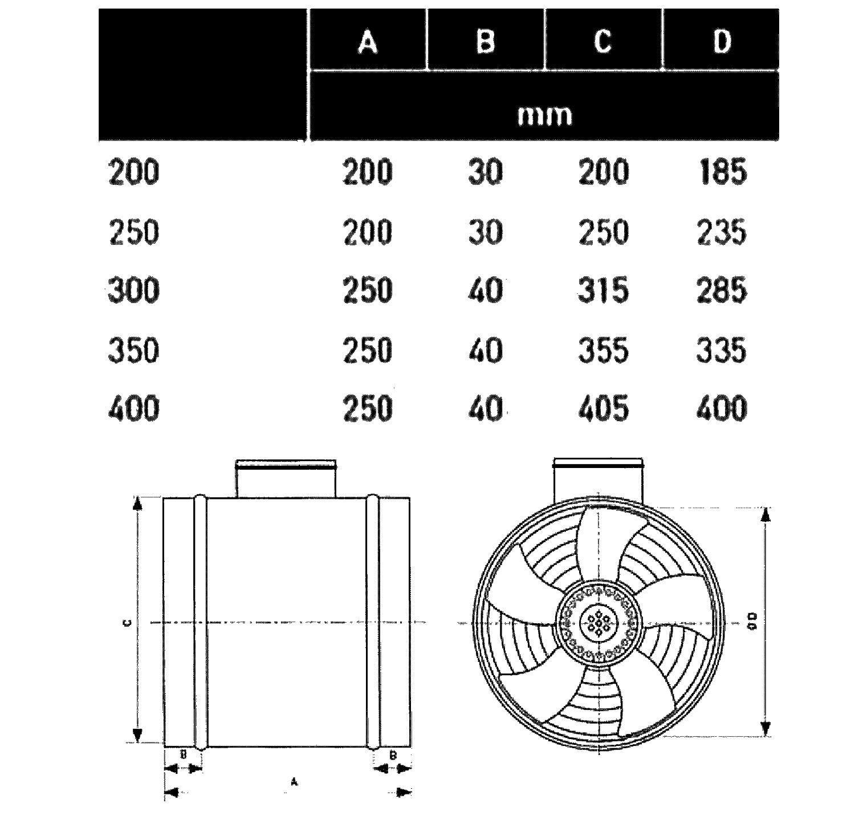 355 mm La Industria Tubo Ventilador con 500W Regulador de ...