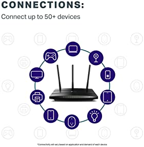 TP-Link AC1750 Smart WiFi Router - Dual Band Gigabit Wireless Internet Router for Home, Works with Alexa, VPN Server,...