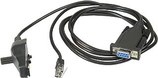 Programming Cable for Kenwood Model TK-280/380/ 480/285/385/ 290/390/490/ 2180/2140/7102/ 7108/8102/8108/ 760/760G/762/ 762G/768/768G/ 780/840/860/ 860G/860H/862/ 862G/868/868G/ 880/7180