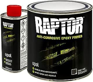 Best black raptor paint Reviews