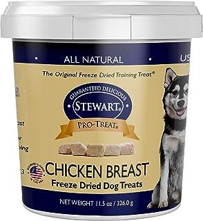Freeze-dried Chicken