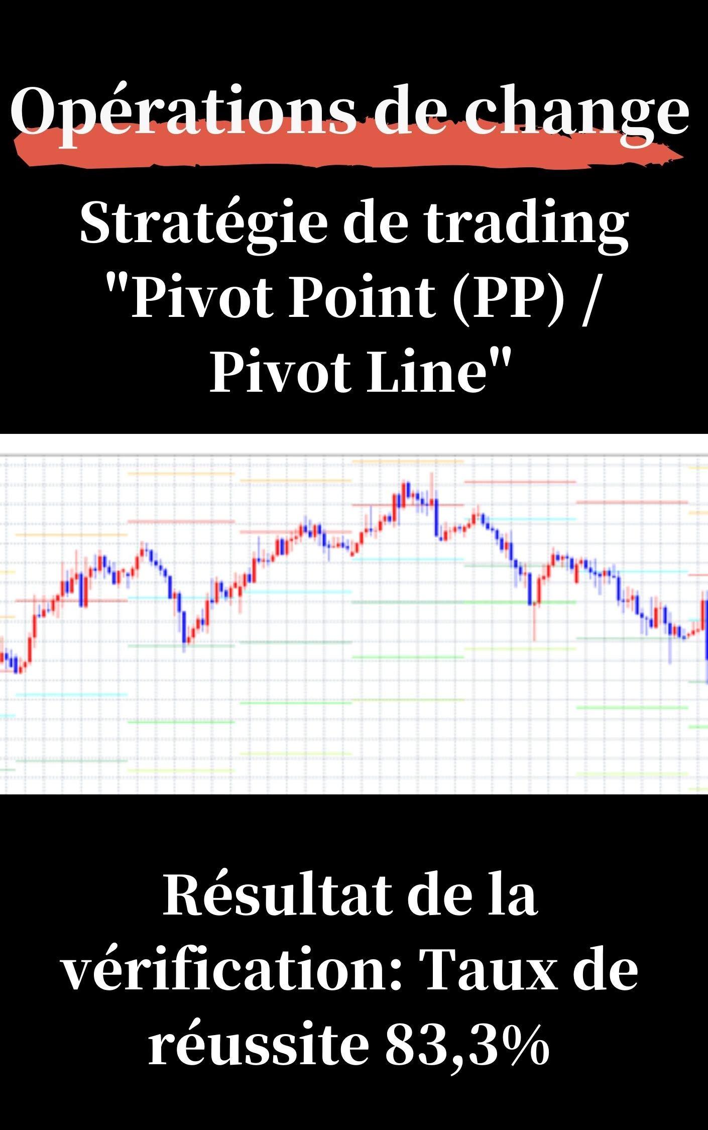 Opérations de change Stratégie de trading