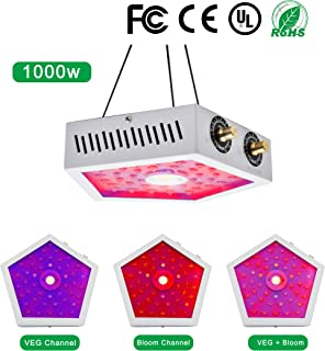 Kroxmind LED Grow Light with Adjustable Light Intensity, Full Spectrum COB LED Grow Light for Indoor Plants Flowers Greenhouse (1000W)