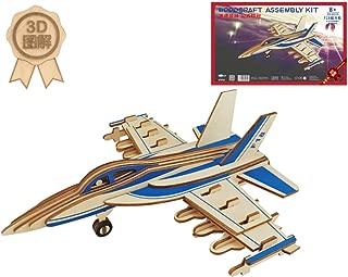 Best 7 wood plane Reviews