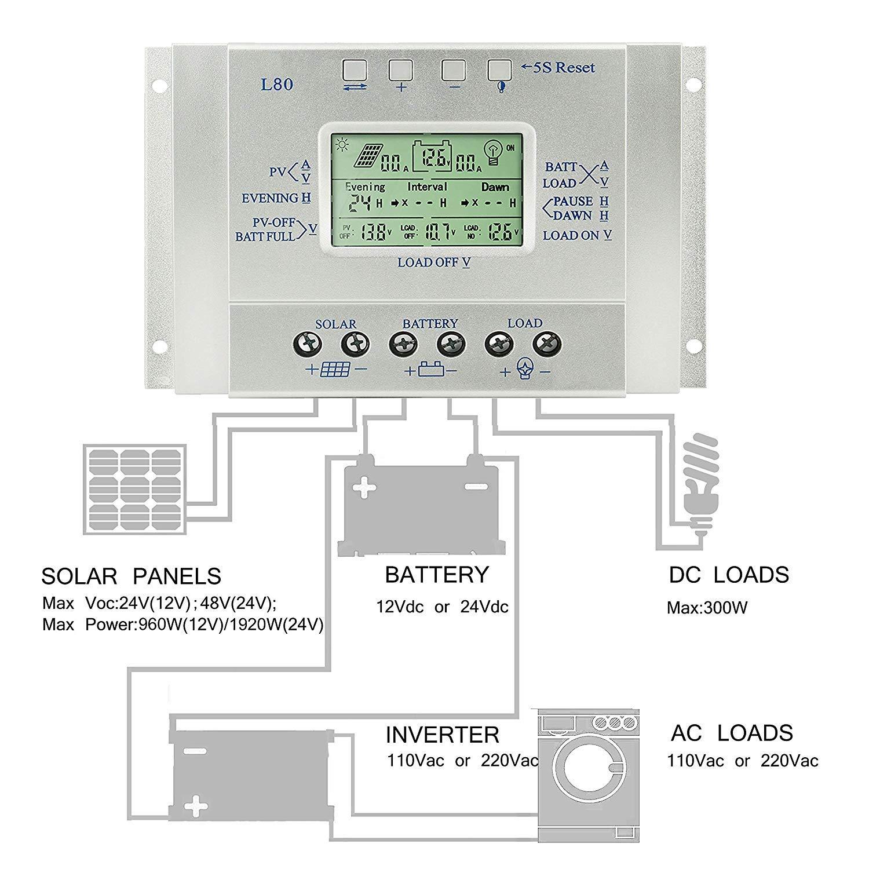 12 V 24 V Auto con display LCD USB 5 V 1500 mA e uso per controllo luci e caratteristiche dellacqua OOYCYOO 60A // 80A Solar Charge Controller pannello solare regolatore con timer di carico L80A