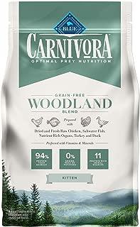 Best blue bag cat food Reviews