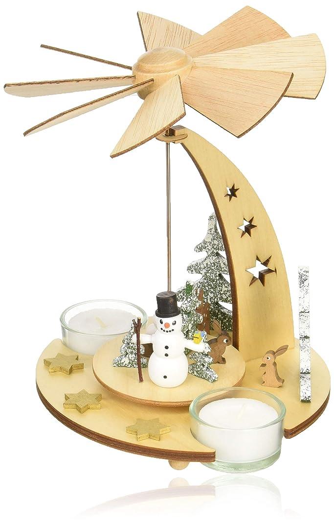 再びシーサイド換気するkuhnert クリスマスピラミッド スノーマン