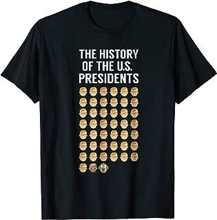 Best trump president evil Reviews