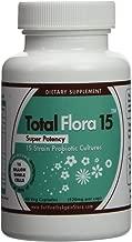 total flora 15 candida