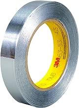 3M Aluminum Foil Tape, 3/4
