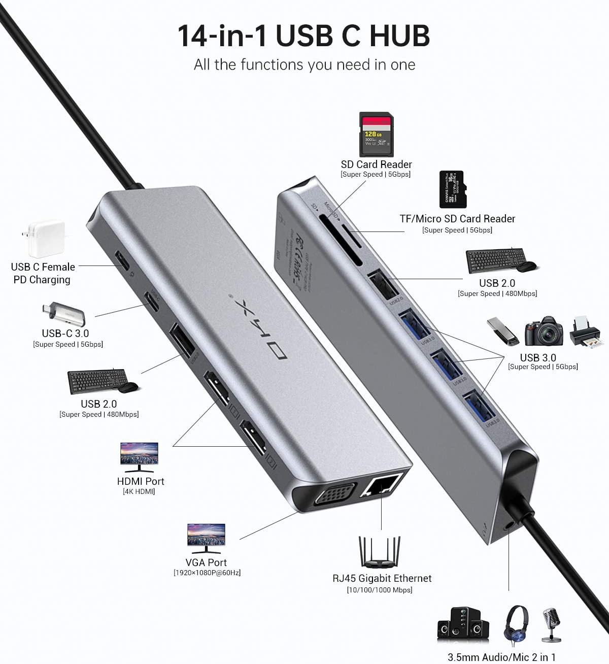 USB C Hub, OKX 14 in 1 USB C to Triple Display Adapter with 100W PD Charging, 2 HDMI, VGA, USB-C Data Transfer, 3 USB 3.0 Ports, 2 USB 2.0 Ports, SD/TF Card Readers for MacBook Pro and Type C Laptops